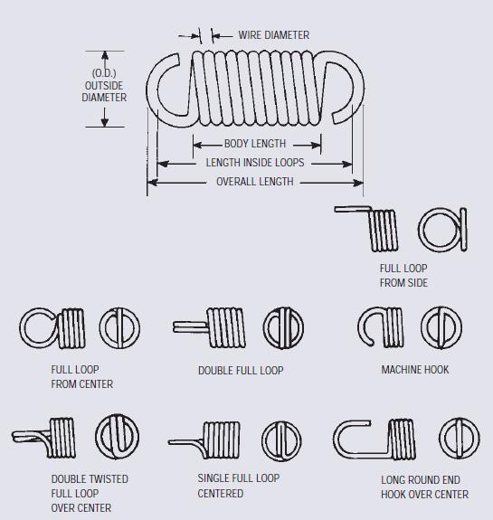 custom springs