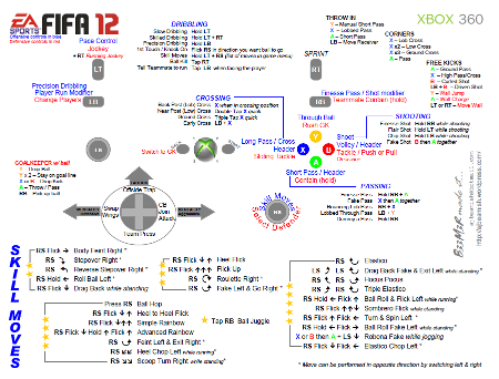 FIFA 12 Control Reference Sheet for Xbox 360 - the Dead Console Society