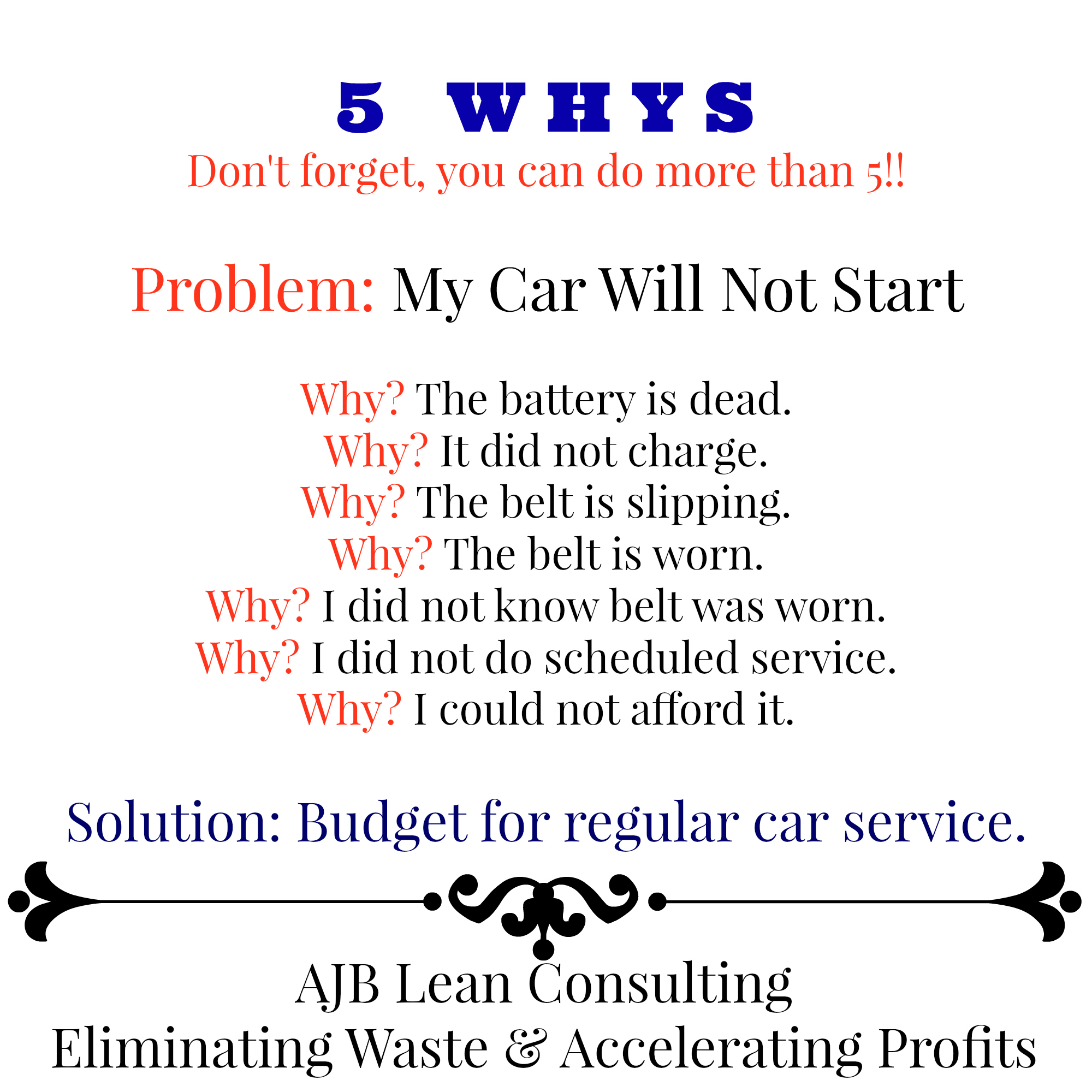 5 Why Problem Solving Determine The Root Cause 5 Whys