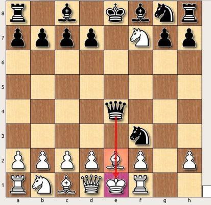 ajedrez online