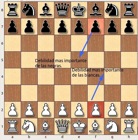 DEPORTE CIENCIA 12. LOS PEONES-ajedrez online