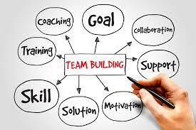 Read more about the article Bénéfices octroyés par un Team building