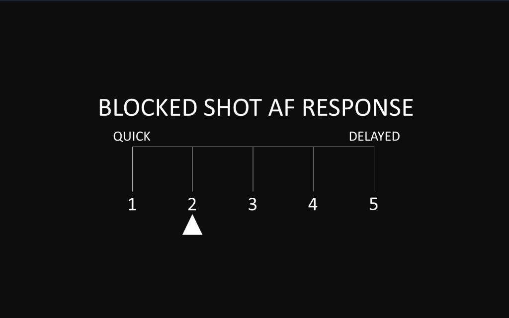 Blocked shot AF response chart for autofocus cameras.