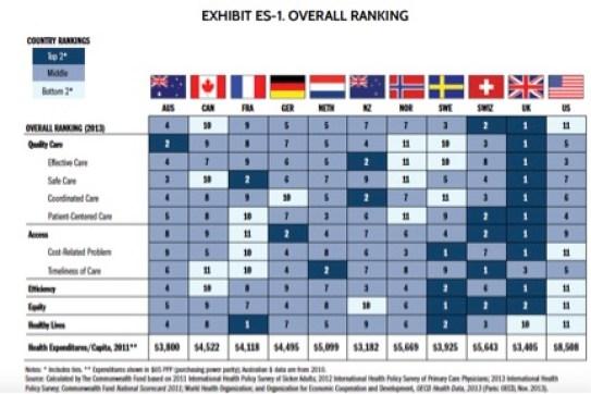UK HealthSystem