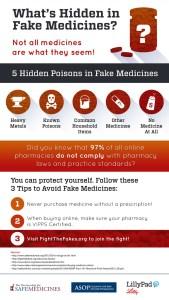 Hidden-in-Fake-Meds-2-1024x1809