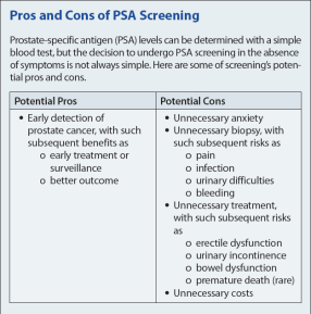 Pros_Cons_PSA_Screening