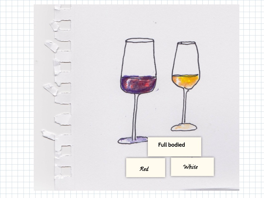 Full bodied red and white wine glasses