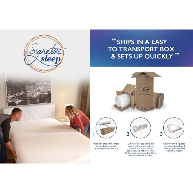 Signature Sleep Elite 14 Inch Independently Encased Coil Gel Memory Queen Foam Hybrid Mattress With Certipur Us Certified Free Shipping Today