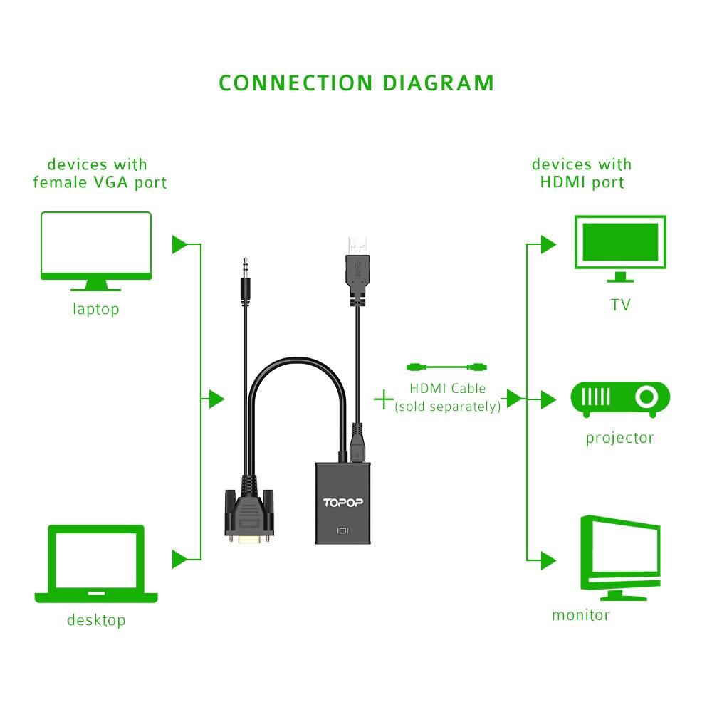 Vga To Rca Cord Wiring Connector A Plug