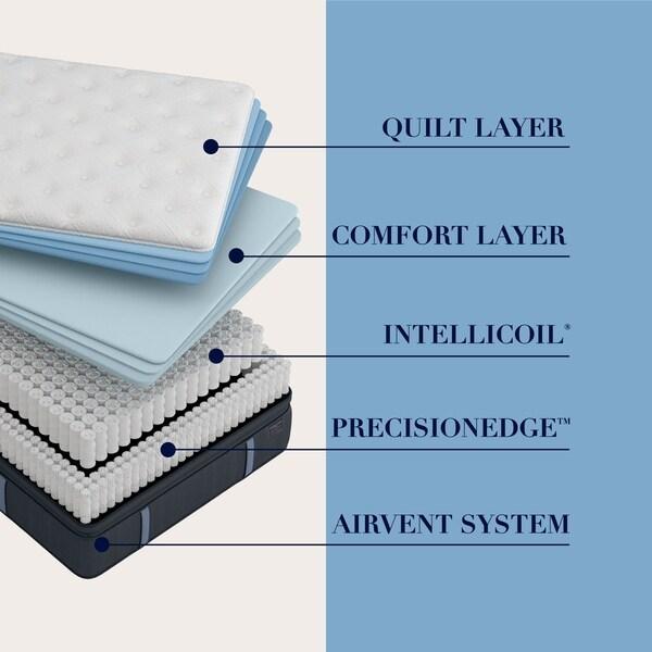 queen size stearns foster mattresses