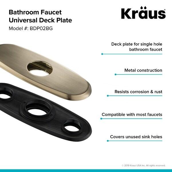 kraus bdp02 deck plate for bathroom