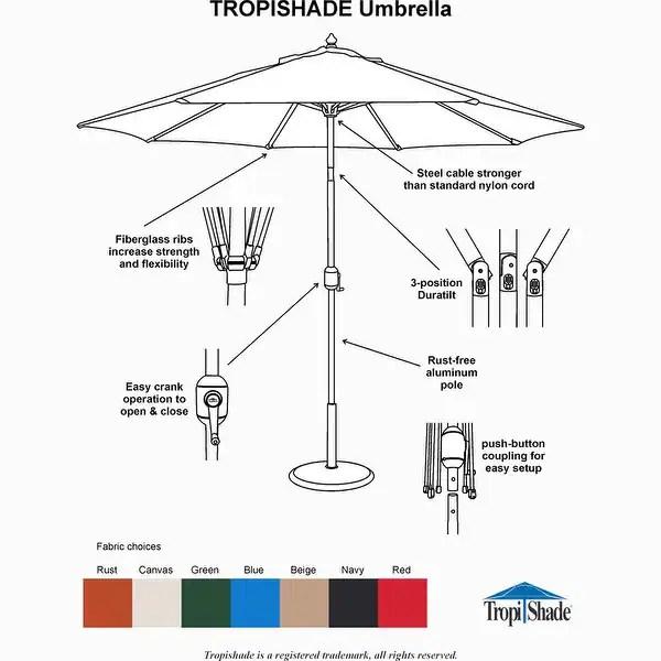 tropishade