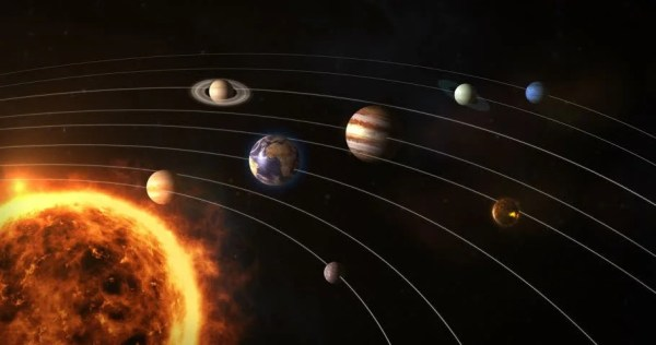 Solar System with Sun and Stock Footage Video (100% ...