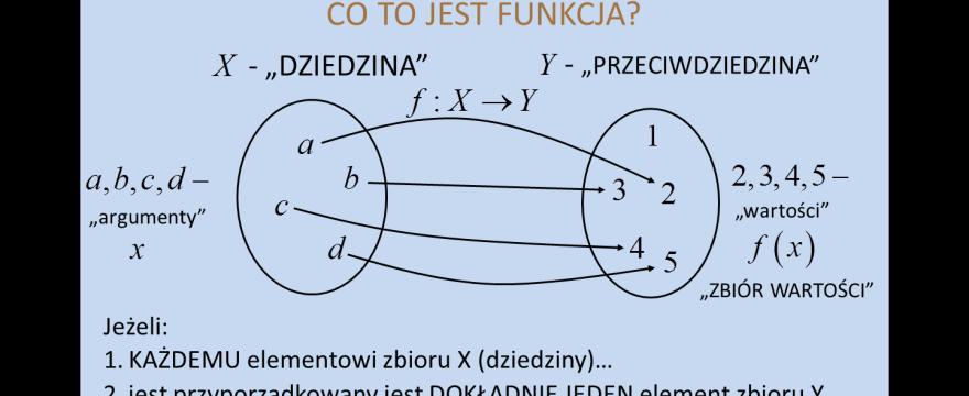 Lekcja 4 – Funkcje. Wprowadzenie.