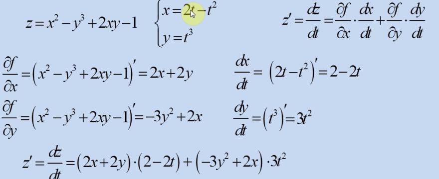 Lekcja 4 – Pochodne funkcji złożonych