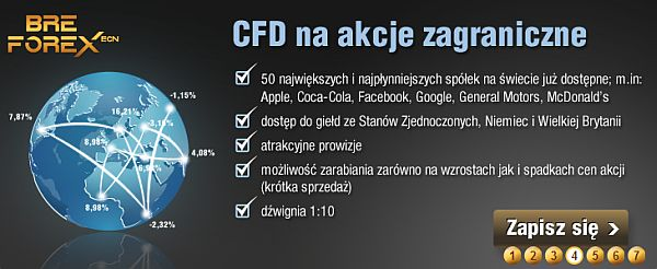 Z 100 forex