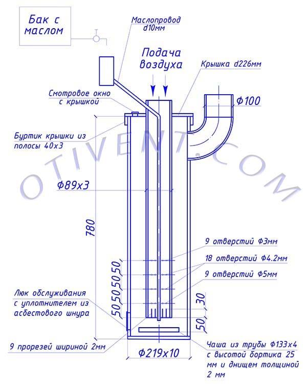 A tűzhely-csepegtető rajzát a kontextusban