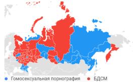 Homosexual Pornography [blue] vs. BDSM [red]