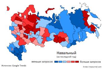 Navalny (past year)