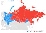 TV [blue] vs. Internet [red]