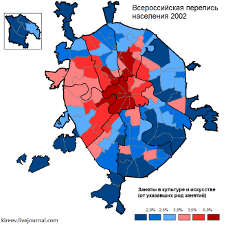 Muscovites employed in arts/culture