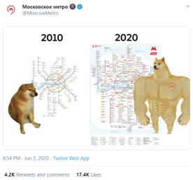 Moscow Metro construction 2010-2020 (meme)