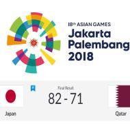 アジア競技大会 バスケ男子日本代表 カタール戦
