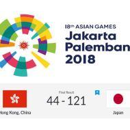 アジア大会 女子 日本代表 香港戦