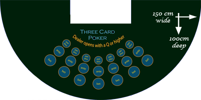 Casino table sizes Three card poker
