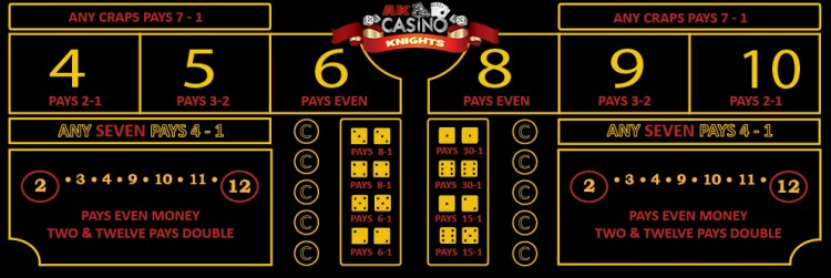 A K Casino Knights craps odds