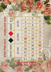 Custom casino layouts from A K Casino Knights