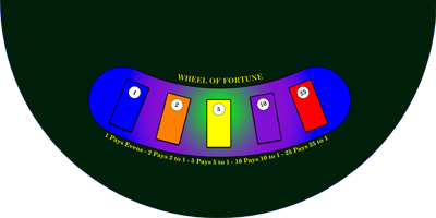 Wheel of fortune casino table sizes