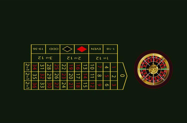 Roulette fun casino table sizes