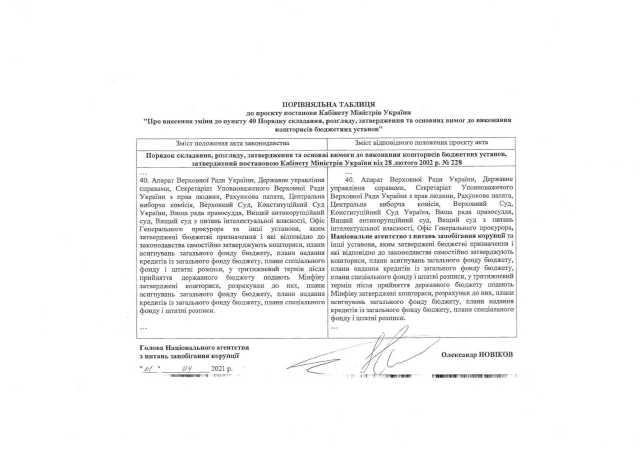 Новиков Александр Федорович превращает НАПК в коррупционного монстра: расследование ОРД