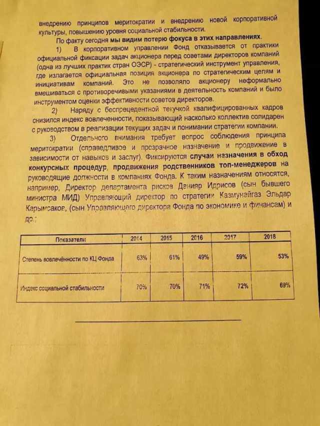 Семейство Есимова-Есенова спускает миллионы Самрук-Казына