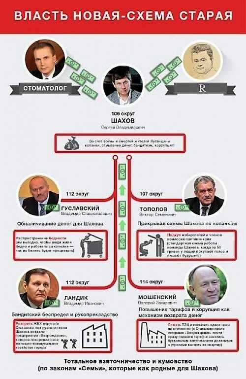 Виктор Тополов: старая гвардия украинской коррупции • Skelet.Info