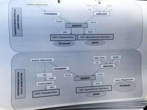 Александр Грановский: что скрывает «решала» президентской «семьи»