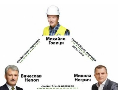 Николай Негрич: что скрывает грандиозный чернушник с депутатским значком