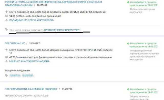 Доровской Александр Викторович и его «Здоровье»: ответит ли патентный тролль за смерти больных, которые по его вине не получили лекарства?