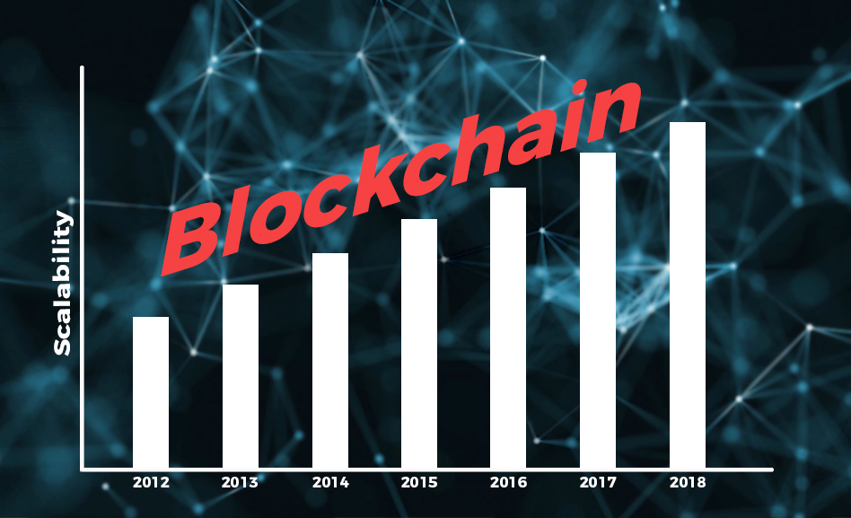 Blockchain Scalability Issue: Everything You Need to Know