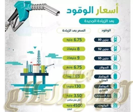 أسعار الوقود الجديدة 572019 جريدة اخبار العالم مصر