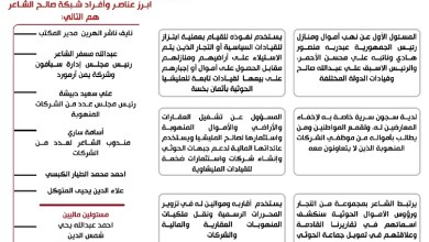 Photo of (regain yemen)تكشف الاقتصاد الخفي للحوثيين ومن رجل الظل الذي يقوده ووثائق على شراء اسلاحه