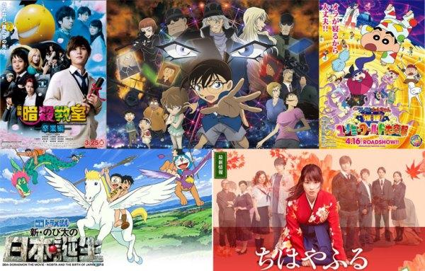 Anime-Flims-Box-Office