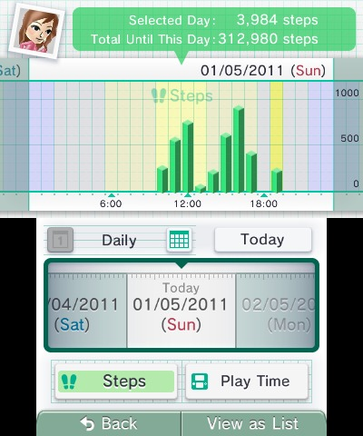 Nintendo 3DS Actividad