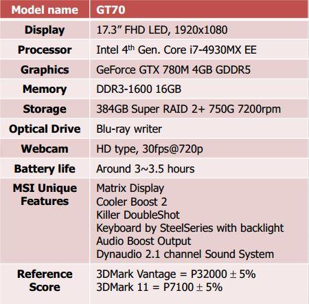 Características GT70