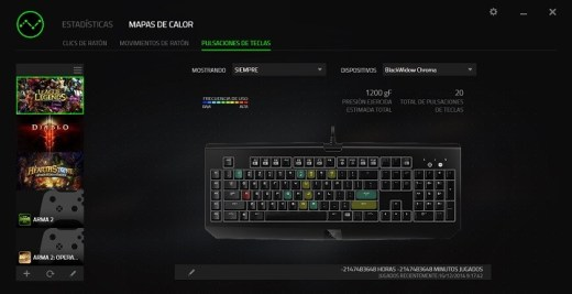 Estadisticas razer blackwidow ultimate chroma