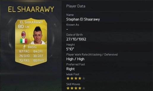 Fifa 15 El Shaarawy