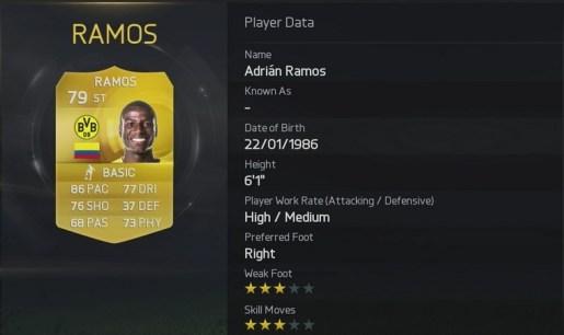 Fifa 15 Ramos