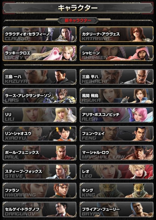 Tekken 7 Roster AKB