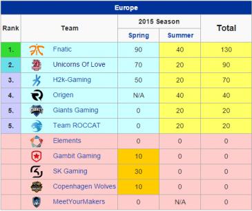 playoffs-EU